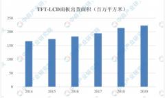 商显分析 | 2021年中国背光显示模组市场现状及发展趋